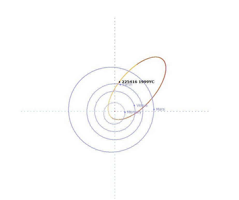 orbita-199yc