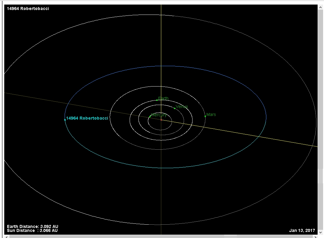 Roberto Bacci Asteroide 1996 VS